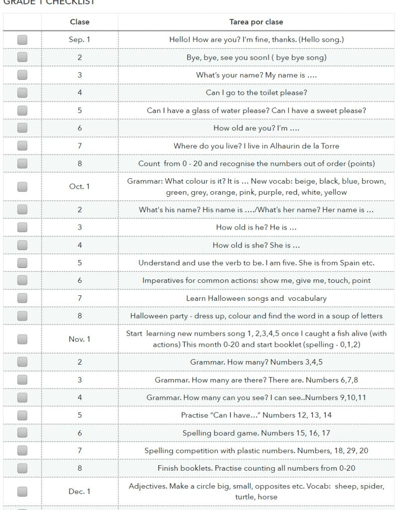 check list term one grade 1